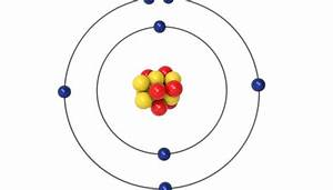 What Are The Components Of The Atomic Structure