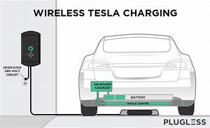 Tesla Charging  The Complete Guide To Charging At Home  In