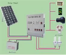 Home Solar Power System Design by Home Solar Power System Design