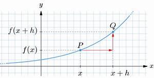 Delta G Berechnen : 1 1 einf hrung zur differentialrechnung online ~ Themetempest.com Abrechnung