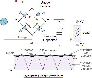 How Does Capacitor Work Filter Rectifier