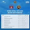 Carlisle Fc Table | All About Image HD