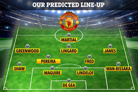 How Man Utd could line up against City in Carabao Cup semi ...