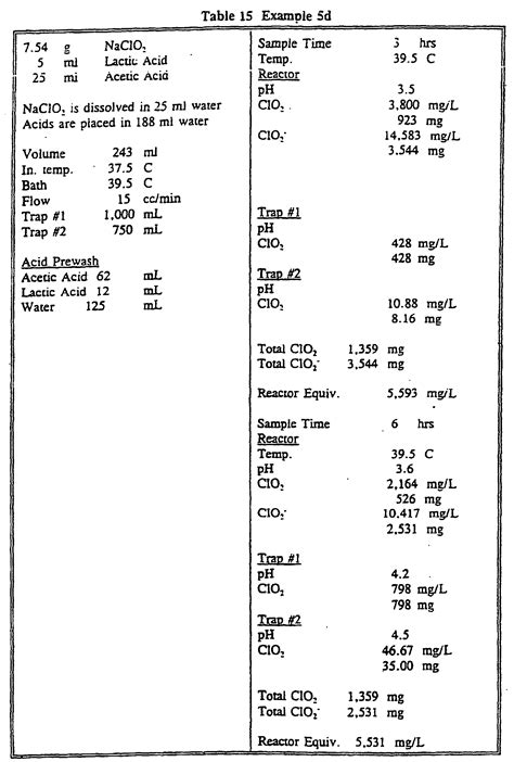 EP0881985B1 - Method and apparatus for making aqueous