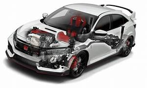 Wiring Diagram Honda Sonic
