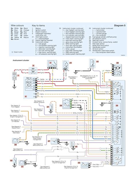 Renault Scenic Electric Window Wiring Diagram by Wrg 8370 Renault Scenic Wiring Diagram Passenger