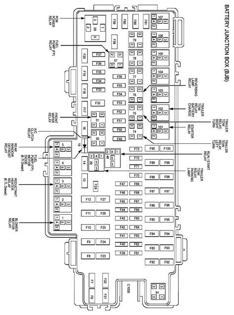 2011 Ford Duty Wiring Diagram Pdf by 2005 Ford F350 Fuse Box Diagram Untpikapps