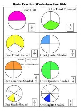 fraction worksheet   grade fraction