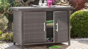 Meuble De Rangement Exterieur : meuble a chaussure pour exterieur maison design ~ Edinachiropracticcenter.com Idées de Décoration