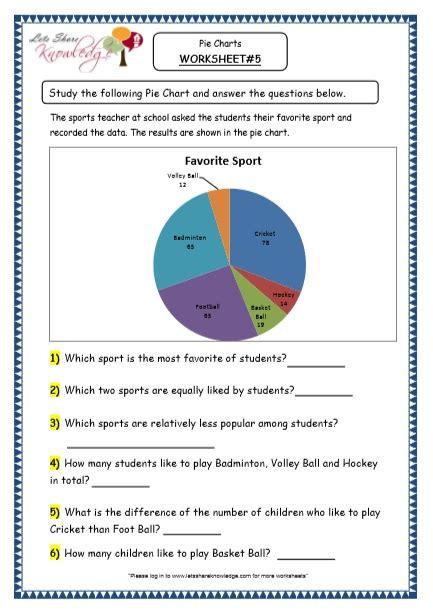 grade  maths resources  data representation pie