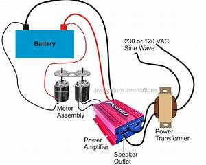 Convert Audio Amplifier Into Pure Sinewave Inverter