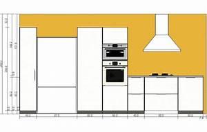 hauteur plan de travail cuisine ikea digpres With hauteur meuble cuisine ikea