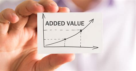 Guest Insight: The added value of the value-added ...