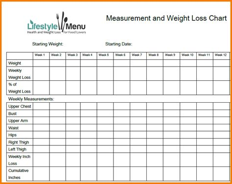 weight loss measurement chart authorization letter