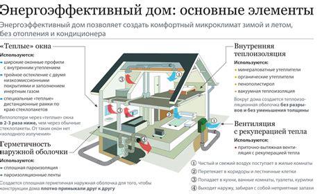 Купольные энергоэффективные дома альтернативная энергетика. альтернативные источники энергии. альтернативная энергия