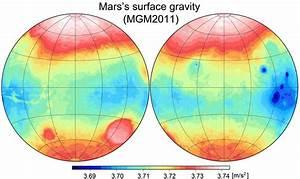 Mars gravity in g
