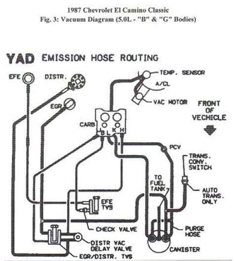 87 Chevy Tbi Vacuum Diagram by Maintenance Repair Questions Looking For Zct Vacuum