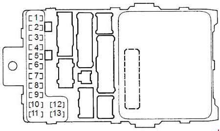 Honda Accord Fuse Box Diagram Auto Genius
