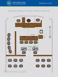 Courtroom Schematics
