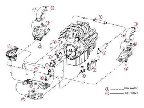 Chri Craft 350 Wiring Diagram by Chevy 350 Marine Engine Diagram Chevy Wiring Diagram Images