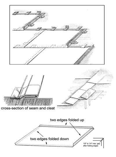 Flat lock, rectangular metal panel installation details