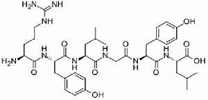 Structure of casein [8] | Download Scientific Diagram