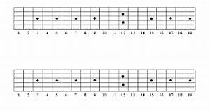 Guitar Scales Chart Printable Pdf Blank Fretboard Sheets Ms Shields 39 All Star Musicians