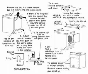 Opening The Clothes Dryer Cabinet