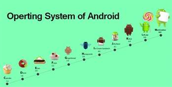 what s the android operating system world s largest mobile platform android mobile app