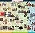 World History Timeline, Main section   Historia Timelines