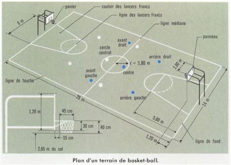 panier de basket de bureau archive larousse grande encyclopédie larousse basket