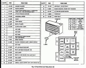 2005 Dodge Caravan Fuse Box