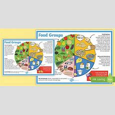 Eat Well Guide Display Poster  Food Groups, Healthy Eating, Food, Food