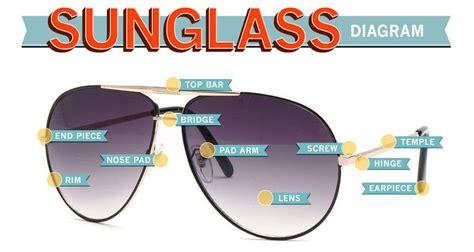 diagram  sunglasses parts  definitions eyewear