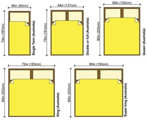Queen Mattress Dimensions Australia King And Queen Size