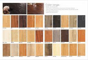 Laminate Flooring: Best Colors Laminate Flooring