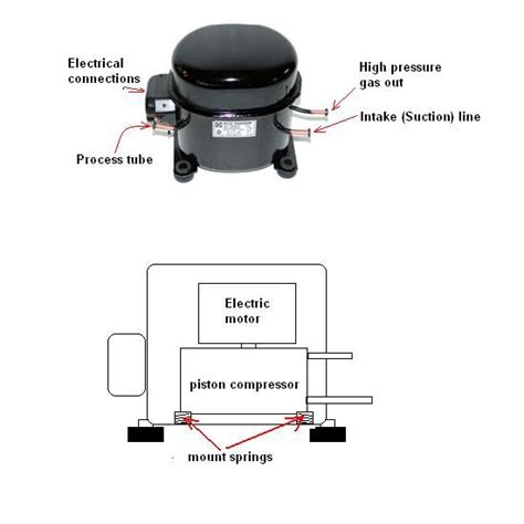 Refrigeration Working Compressor