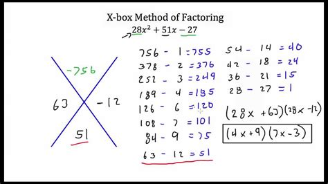 xbox method  factoring youtube