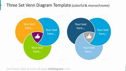 Venn Template Diagram Intersection Ppt Diagrams Circle