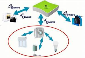 Las Asociaciones Directas En Z-wave
