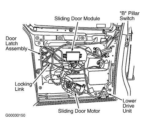 2002 Dodge Grand Caravan Problems by 2002 Dodge Grand Caravan Sliding Door Locks Not Working