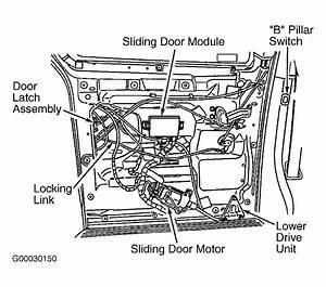 2012 Dodge Caravan Fuse Box  Dodge  Auto Fuse Box Diagram
