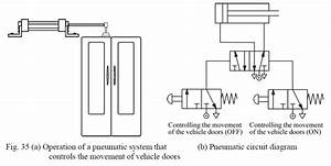 Electric Power Engineering  Pneumatic Systems 3