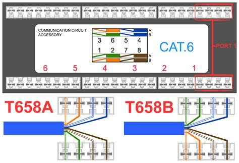 wiring diagram rj45 the for connector cat6 cable