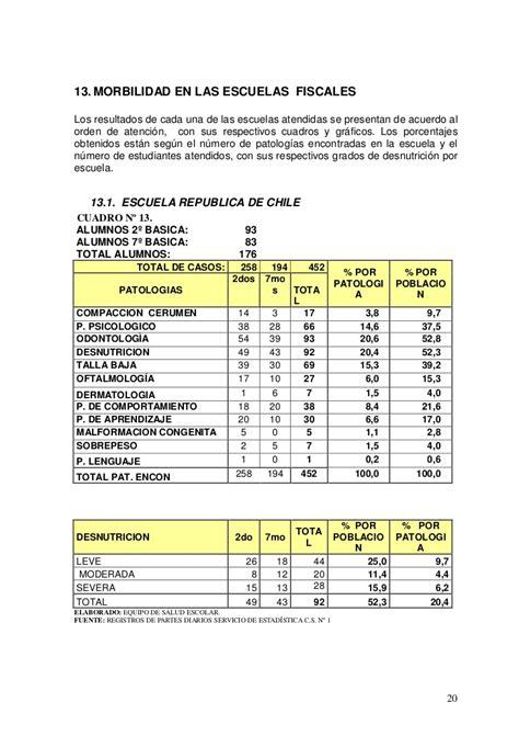 salud escolar en quito ecuador periodo escolar 2009 2010