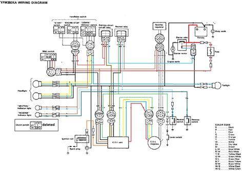 yamaha grizzly 600 wiring diagram 1998 yamaha wiring diagram images