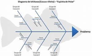 Diagrama De Ishikawa En Excel - Image Mag