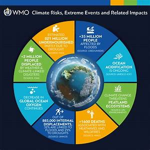 Un Report  Extreme Weather Displaced 2 Million People In