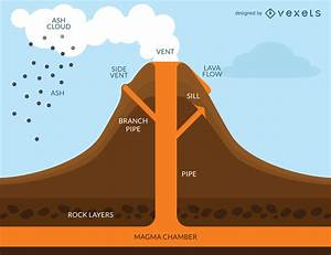Volcano Eruption Infographic