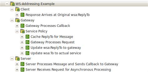 vordel xml gateway     xml gateway